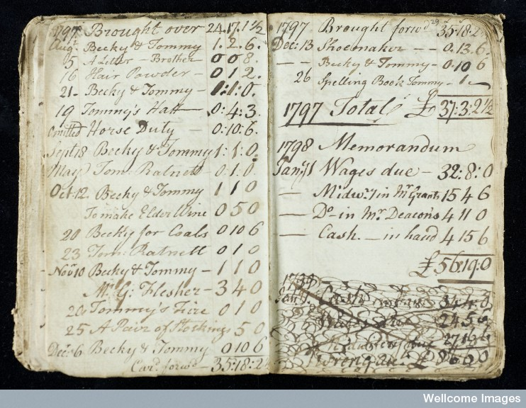 L0050403 Pages from the account book of a medical practitioner